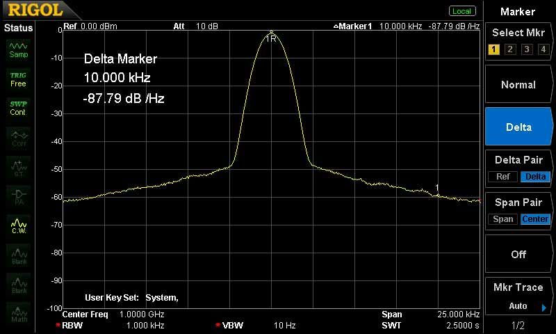 80dBc-Hz-10-kHz-offset-Phase-Noise