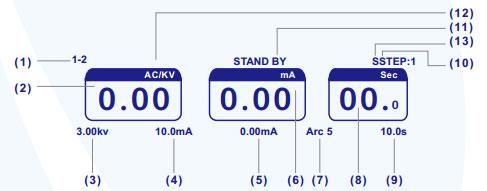 HI-POT-Tester-7260-panel