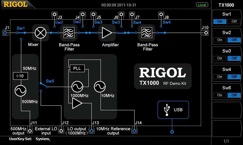 The-GUI-to-control-the-RF-Demo-Kit