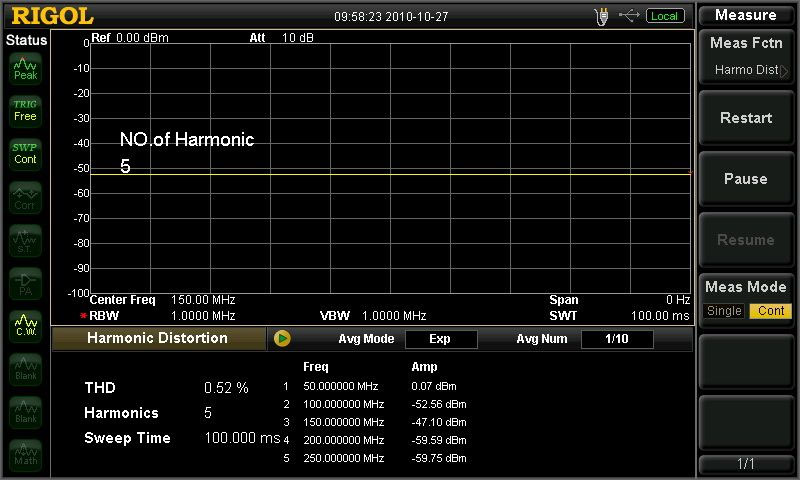 The-advanced-Harmonic-distortion-measurement